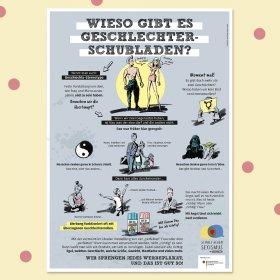 Poster Geschlechterstereotype