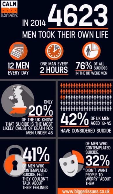 Selbstmordrate