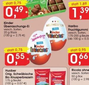 Spielerfrau Ferrero 2014